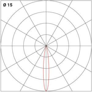 Dijagram ugradne zaokretne svetiljke 15°