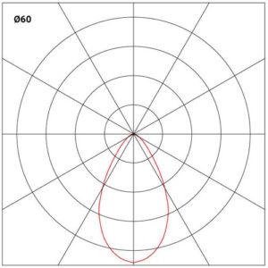 Dijagram ugradne zaokretne svetiljke 60°